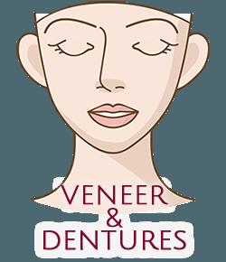 Veneer & Dentures