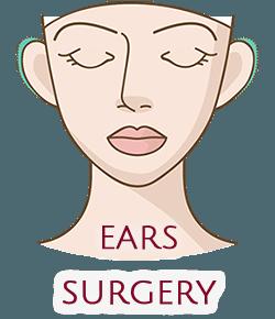 Ears Surgery