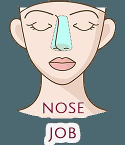 Nose Jobs